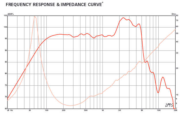 impedance-eminence-deltapro