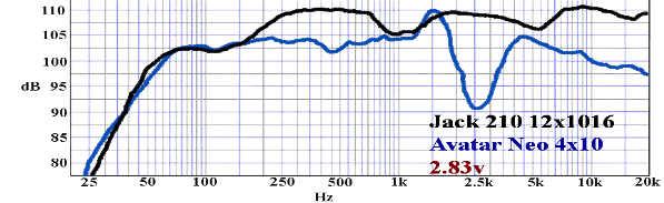 Réponse en fréquence billfitzmaurice jack 210 - Avatar B410 neo