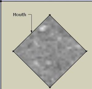 Augmentation de la sensibilité d'un caisson de basse à pavillon en utilisant l'angle d'une pièce