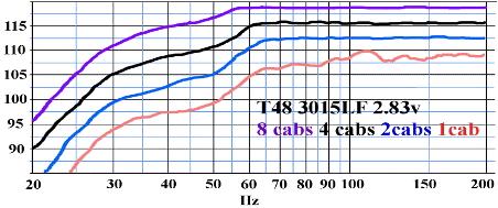Courbe de réponse en fréquence caisson de basse titan 48