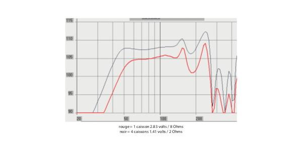 Question about Titan48 spl chart - BillFitzmaurice info